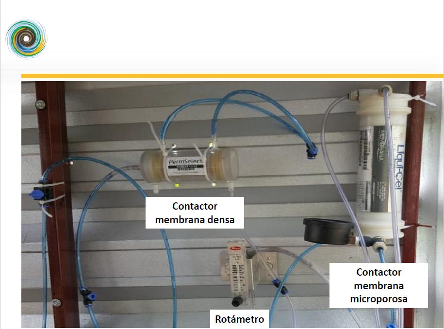 Recuperação de metano dissolvido em efluentes de reatores anaeróbios por meio de contactores de membrana desgaseificadora